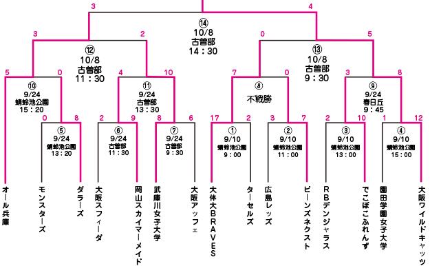 t_53th-1